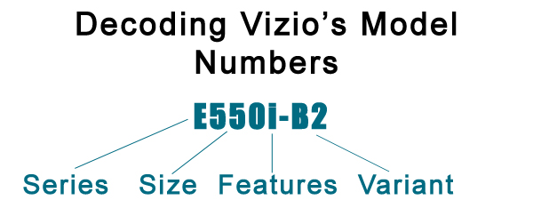 where do i find my vizio tv serial number