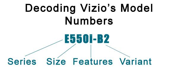 Vizio LED/LCD TV - Reviews, 4K LED HDTV Models 2019